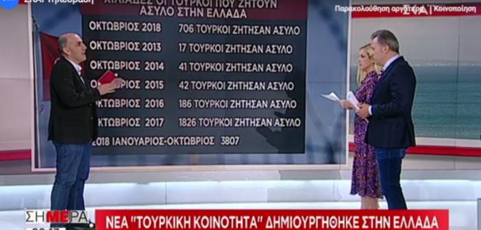 Κατά χιλιάδες πλέον οι Τούρκοι ζητούν και «παίρνουν Άσυλο» στην Ελλάδα